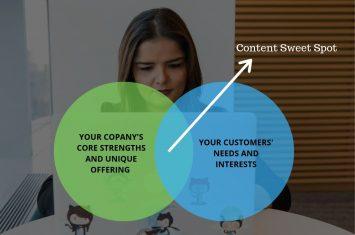 content-sweet-spot